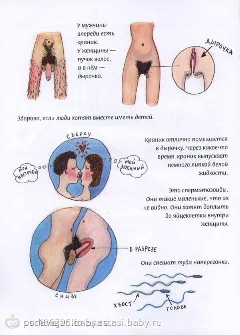 test-znaniya-o-sekse
