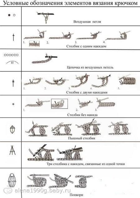 Как читать схемы для вязания.