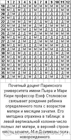 Кто родится)