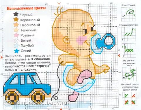 Вышивка крестиком детские
