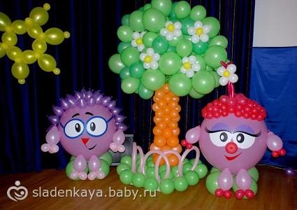 Идеи для детского дня рождения 2 3 года