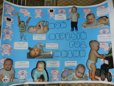 Плакат для ребенка на день рождения своими руками