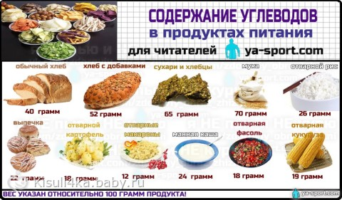 готовая еда для похудения с доставкой волгоград