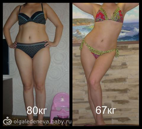 Похудеешь ли от обруча