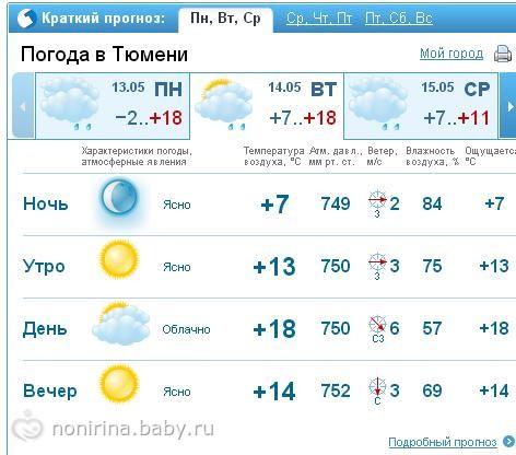 Реальная погода в калининграде 183