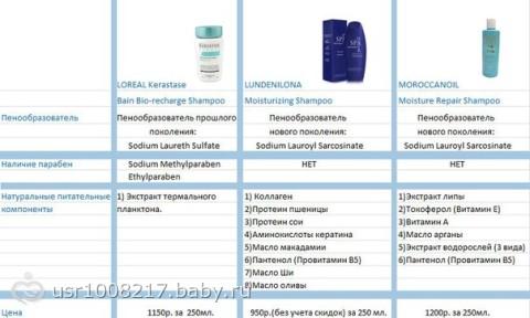 Интенсивный крем для проблемной кожи лица - INTENSIVE