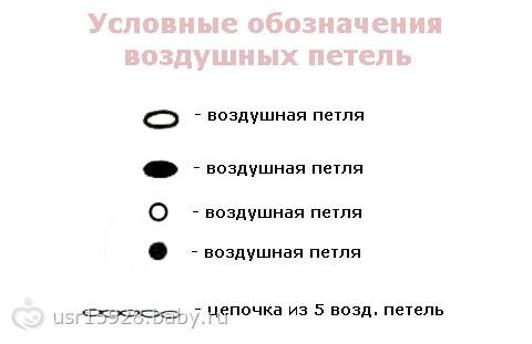Способы обозначения воздушных петель на схеме.