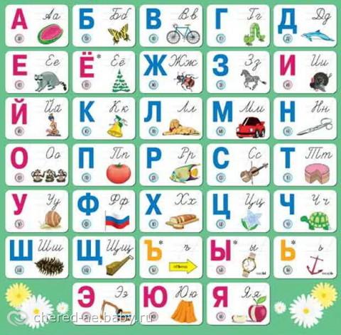 скачать азбука для детей учим буквы - фото 3