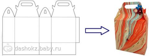 Как сделать загрузочный диск с программами из iso