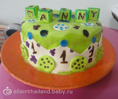 Пирожные с рецептами на день рождения
