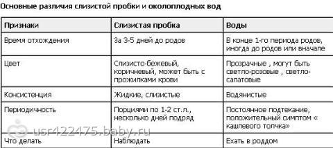 videleniya-pri-visihanii-zhelteyut-iz-vlagalisha