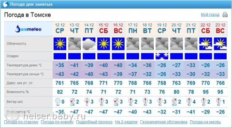 возбуждает этих погода томск погода в томске очко