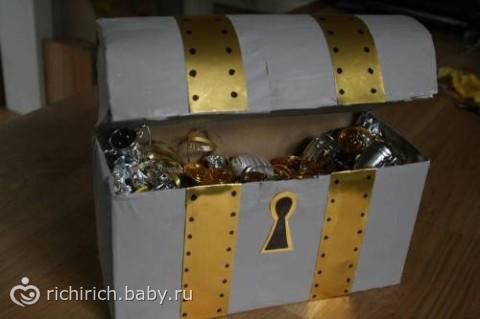 День рождения на Пиратском стиле. Идеи празднования да укомплектование ради проведения вечеринки) (с фото)