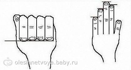 долбанные пальцы, как они это делают?!