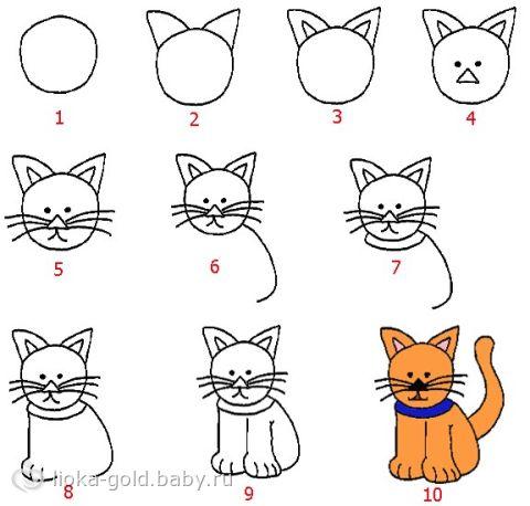 Как нарисовать собаку с котом