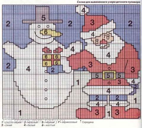 свитера схемы новогодние детские