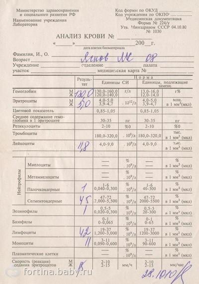 общий анализ на аллергию в инвитро